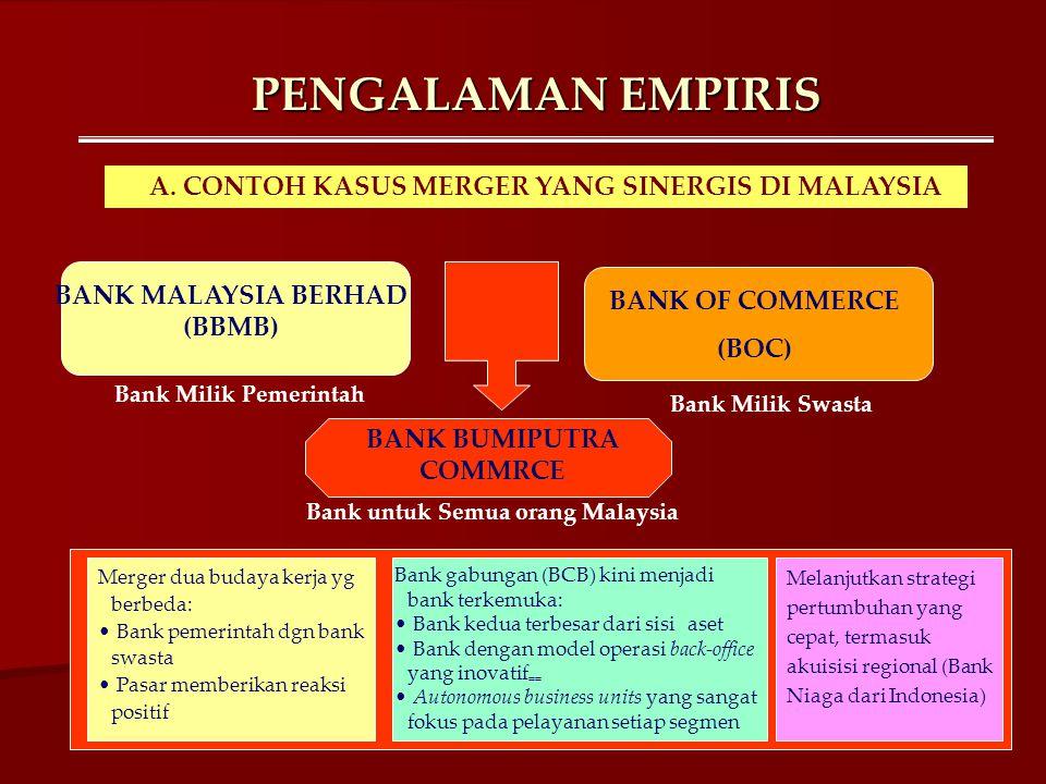 PENGALAMAN EMPIRIS A. CONTOH KASUS MERGER YANG SINERGIS DI MALAYSIA