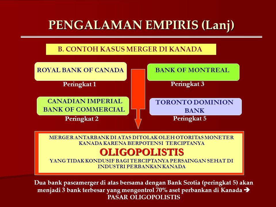 PENGALAMAN EMPIRIS (Lanj) CANADIAN IMPERIAL BANK OF COMMERCIAL