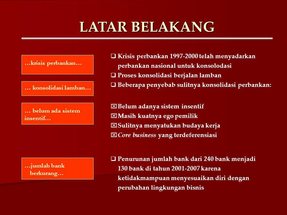 LATAR BELAKANG Krisis perbankan 1997-2000 telah menyadarkan perbankan nasional untuk konsolodasi. Proses konsolidasi berjalan lamban.