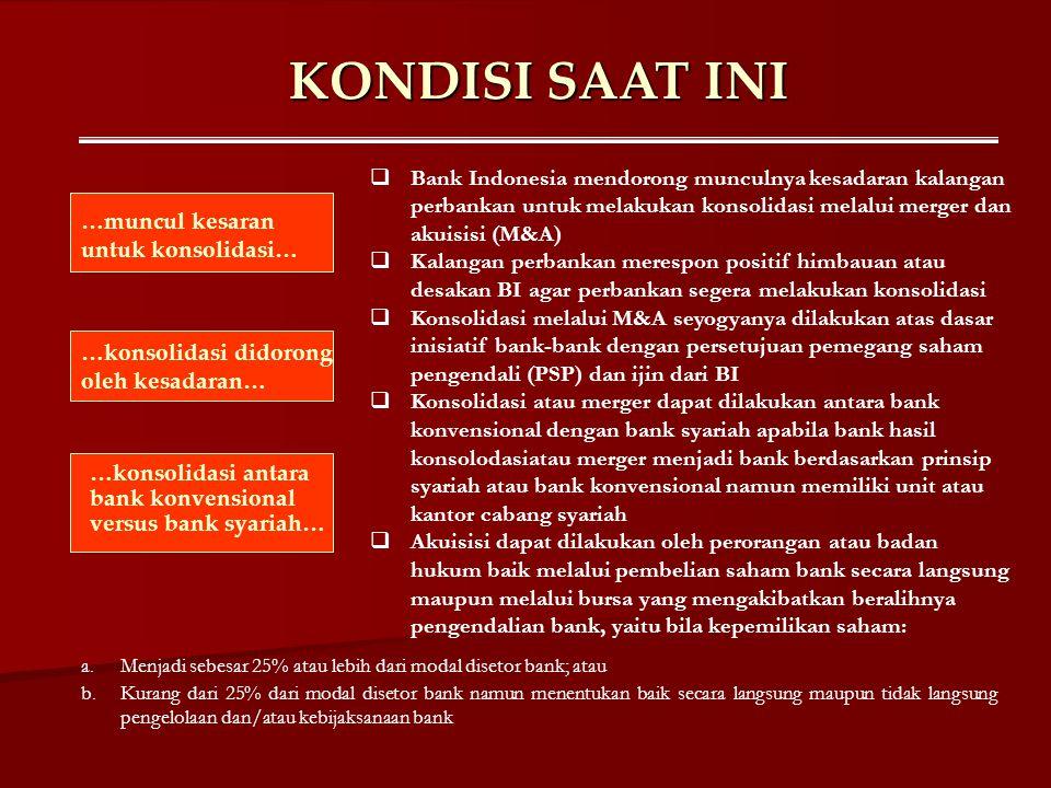 KONDISI SAAT INI Bank Indonesia mendorong munculnya kesadaran kalangan perbankan untuk melakukan konsolidasi melalui merger dan akuisisi (M&A)