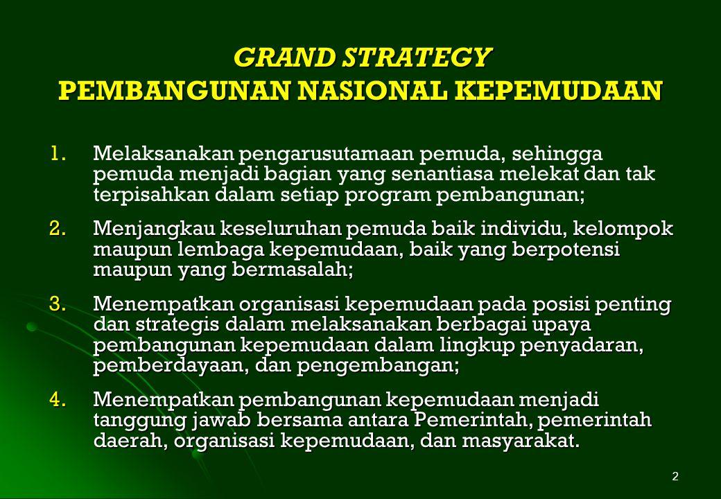 GRAND STRATEGY PEMBANGUNAN NASIONAL KEPEMUDAAN