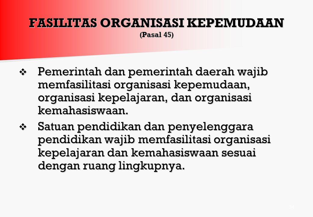 FASILITAS ORGANISASI KEPEMUDAAN (Pasal 45)