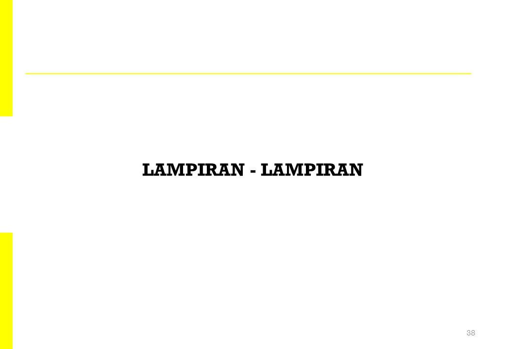LAMPIRAN - LAMPIRAN 38 38