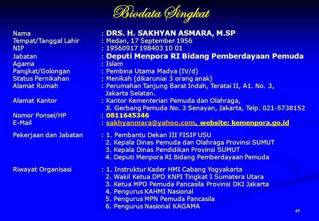 Biodata Singkat Nama : DRS. H. SAKHYAN ASMARA, M.SP