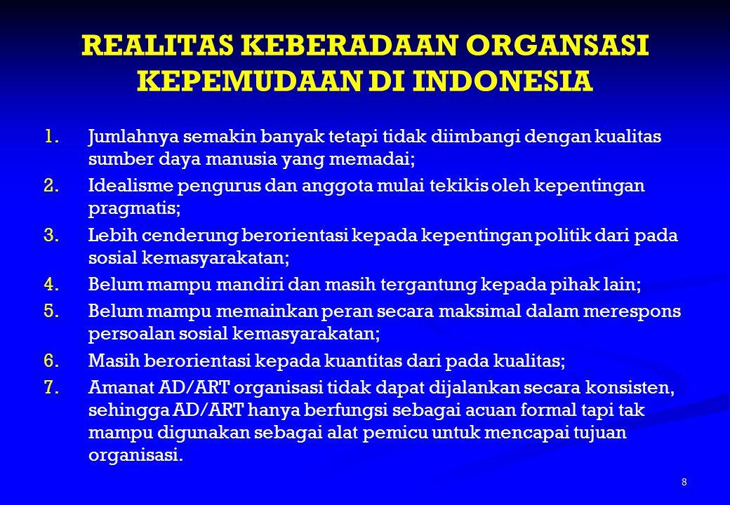 REALITAS KEBERADAAN ORGANSASI KEPEMUDAAN DI INDONESIA