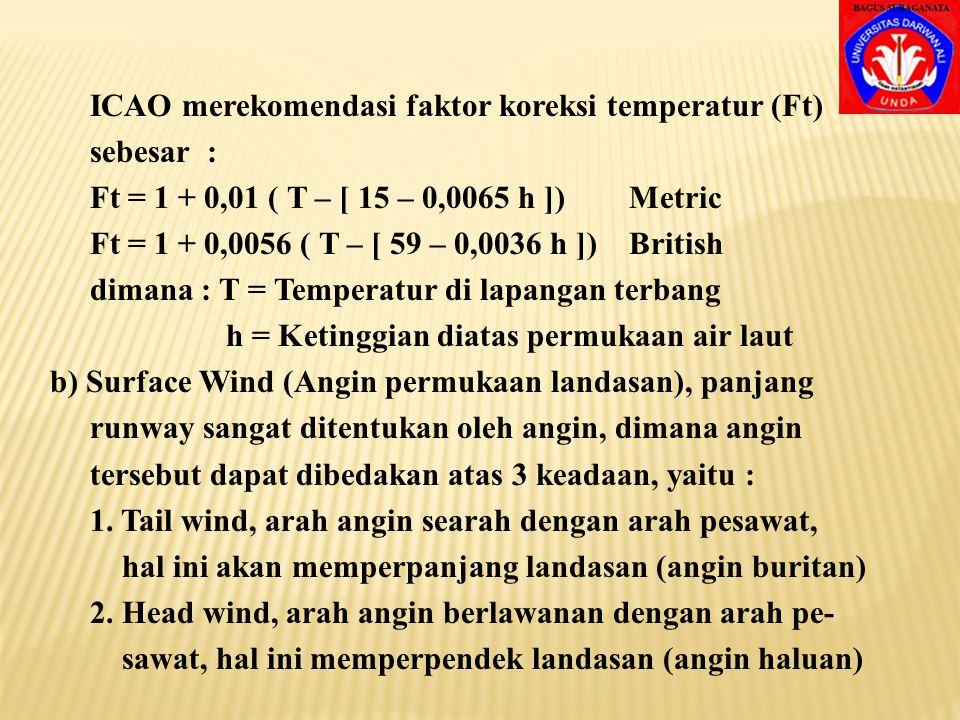 ICAO merekomendasi faktor koreksi temperatur (Ft)