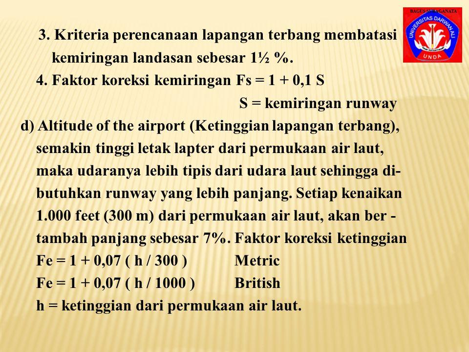 3. Kriteria perencanaan lapangan terbang membatasi