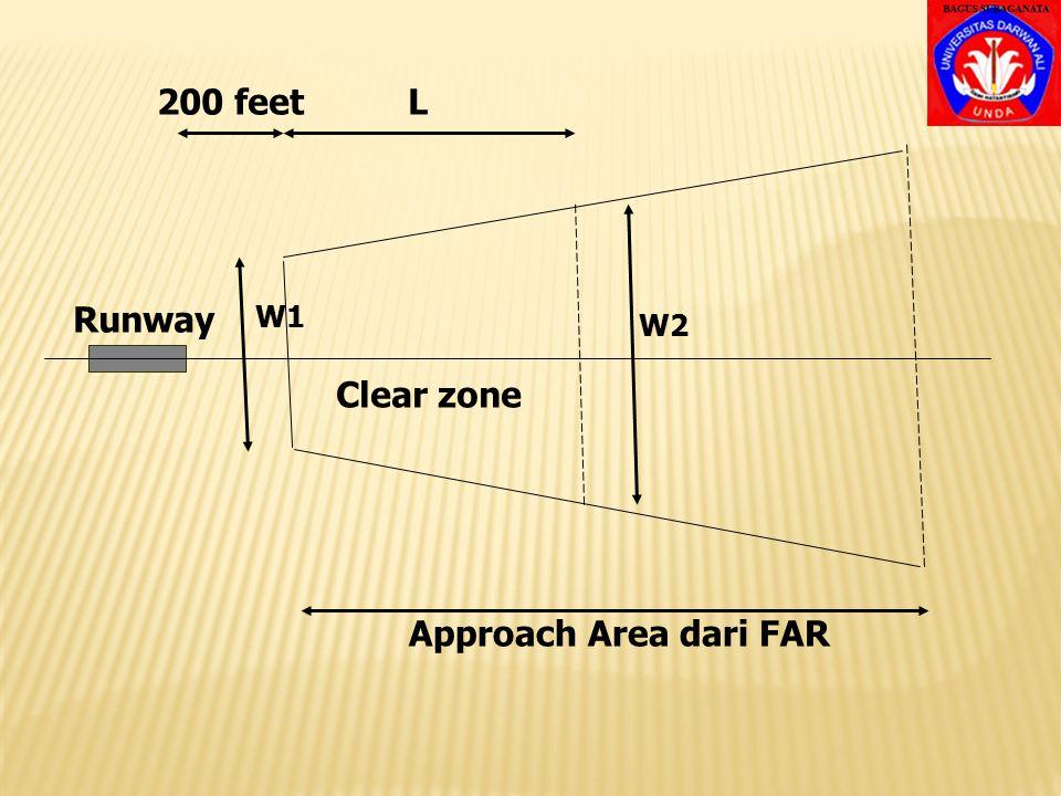 200 feet L Runway W1 W2 Clear zone Approach Area dari FAR