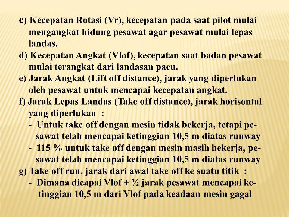 c) Kecepatan Rotasi (Vr), kecepatan pada saat pilot mulai
