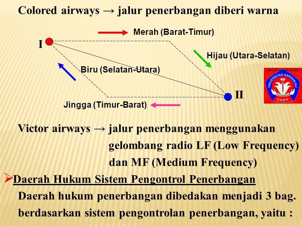 Colored airways → jalur penerbangan diberi warna I