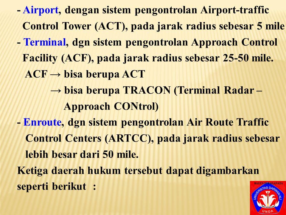 - Airport, dengan sistem pengontrolan Airport-traffic