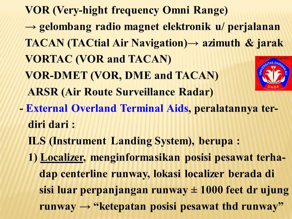 VOR (Very-hight frequency Omni Range)