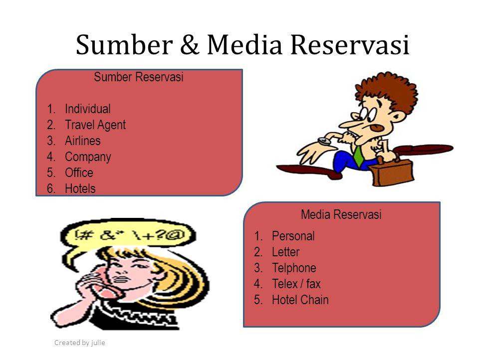 Sumber & Media Reservasi