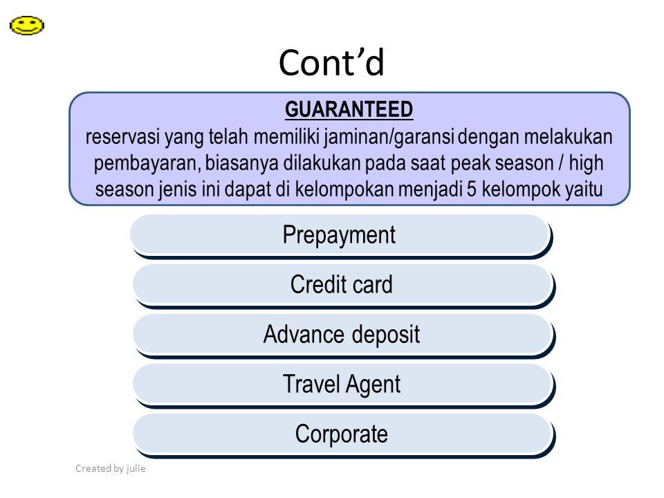 Cont'd Prepayment Credit card Advance deposit Travel Agent Corporate