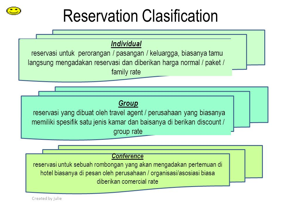 Reservation Clasification