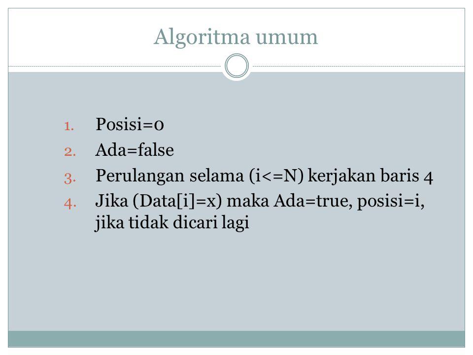Algoritma umum Posisi=0 Ada=false