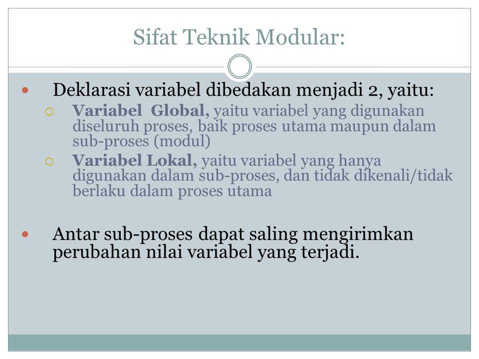 Sifat Teknik Modular: Deklarasi variabel dibedakan menjadi 2, yaitu: