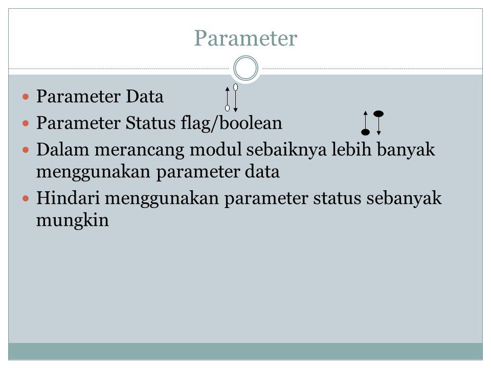Parameter Parameter Data Parameter Status flag/boolean
