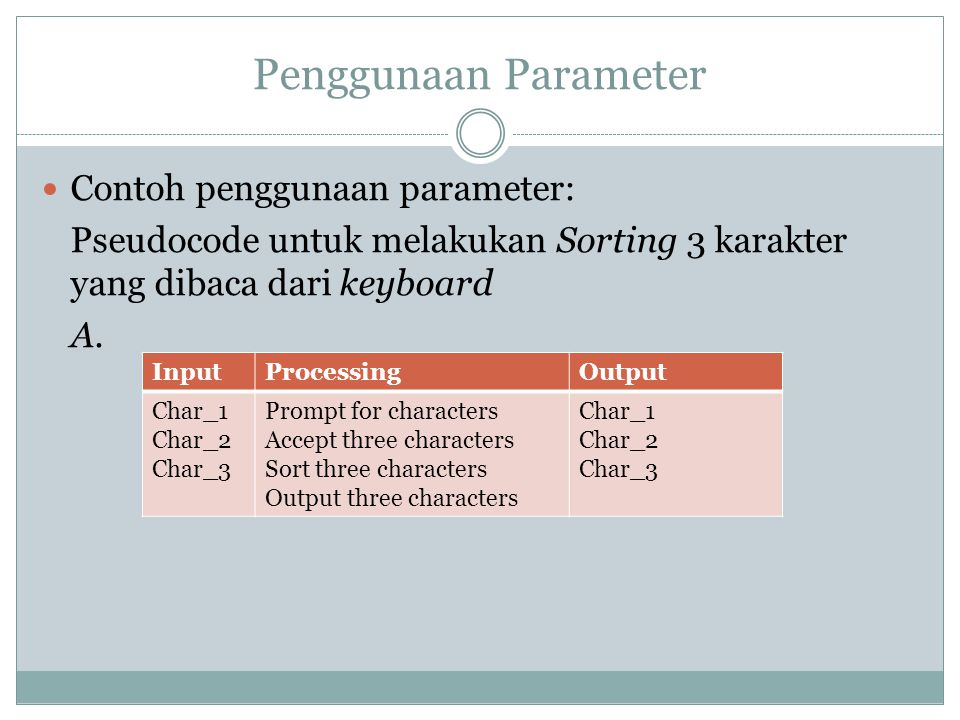 Penggunaan Parameter Contoh penggunaan parameter: