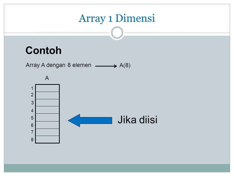Array 1 Dimensi Contoh Jika diisi Array A dengan 8 elemen A(8) A 1 2 3