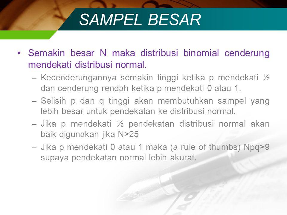 SAMPEL BESAR Semakin besar N maka distribusi binomial cenderung mendekati distribusi normal.