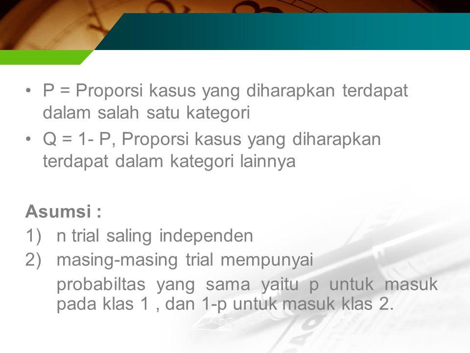P = Proporsi kasus yang diharapkan terdapat dalam salah satu kategori