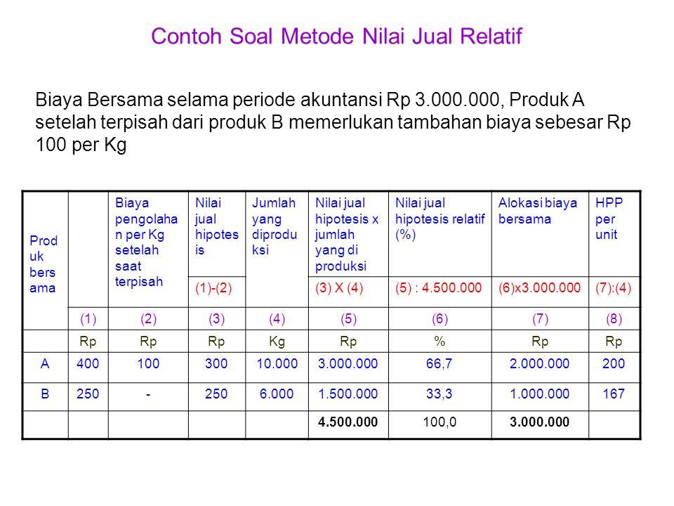 Contoh Soal Metode Nilai Jual Relatif