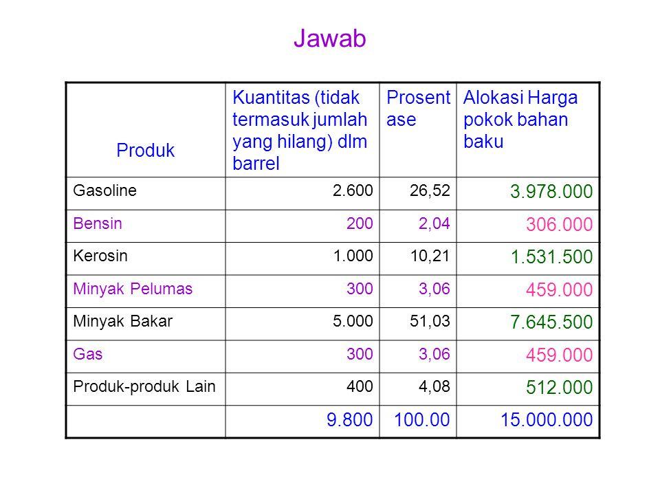 Jawab Produk Kuantitas (tidak termasuk jumlah yang hilang) dlm barrel