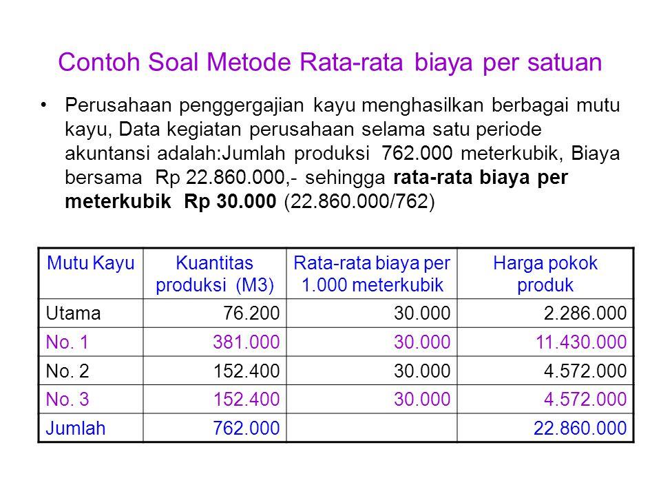 Contoh Soal Metode Rata-rata biaya per satuan