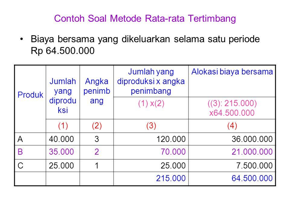 Contoh Soal Metode Rata-rata Tertimbang
