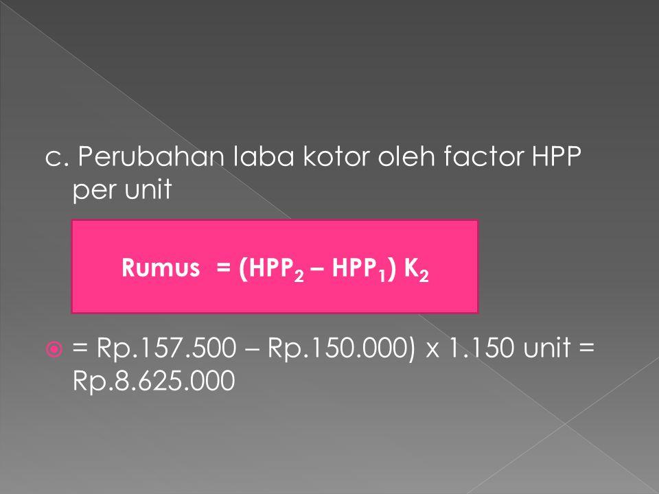 c. Perubahan laba kotor oleh factor HPP per unit