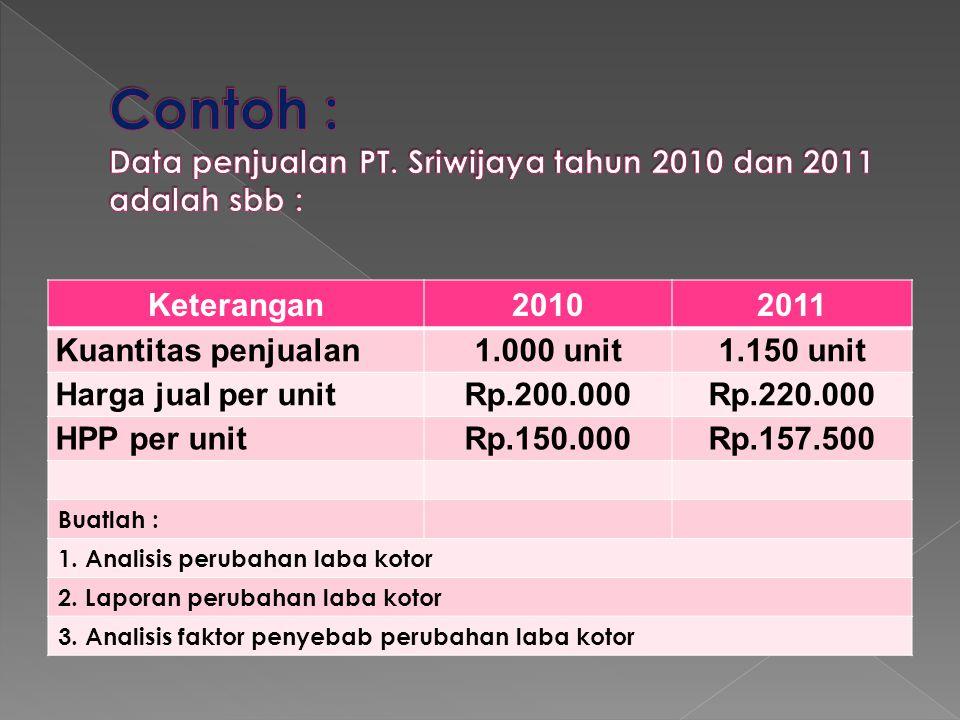 Contoh : Data penjualan PT. Sriwijaya tahun 2010 dan 2011 adalah sbb :