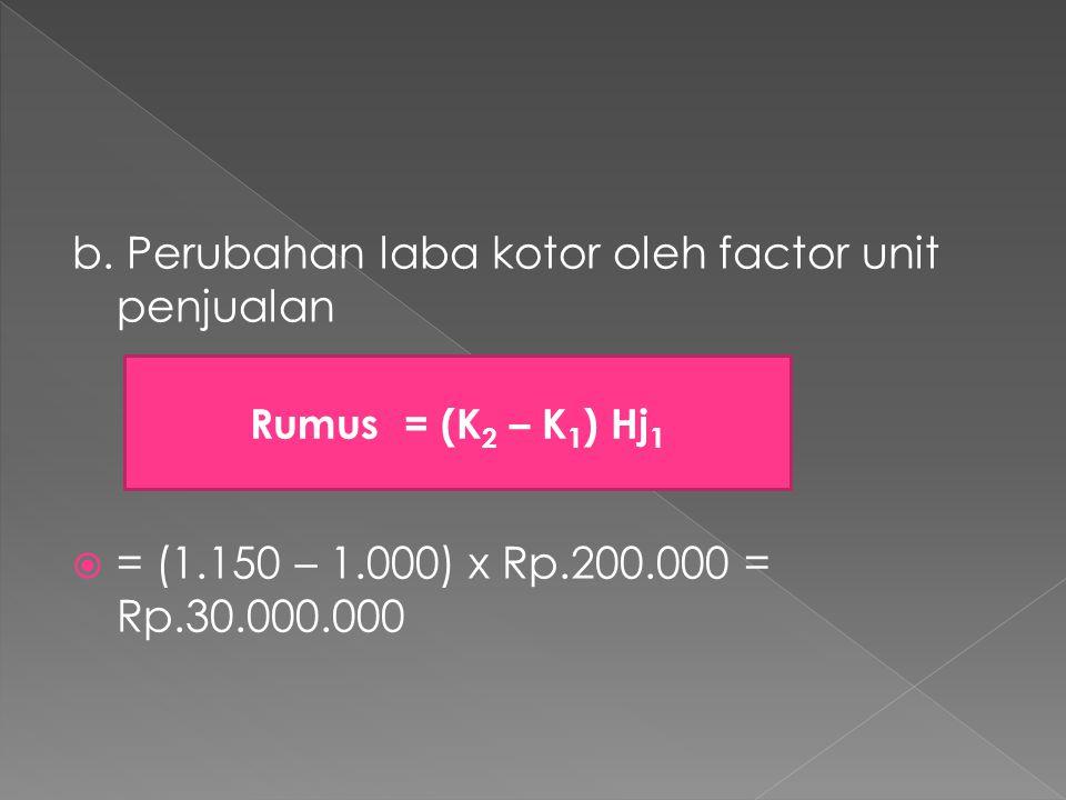b. Perubahan laba kotor oleh factor unit penjualan