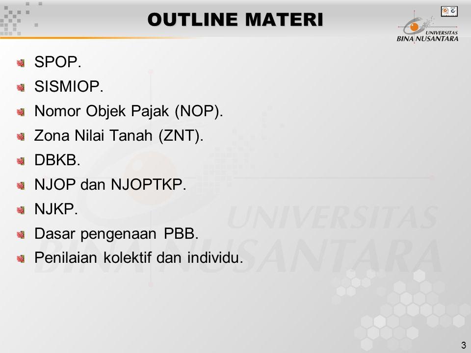 OUTLINE MATERI SPOP. SISMIOP. Nomor Objek Pajak (NOP).