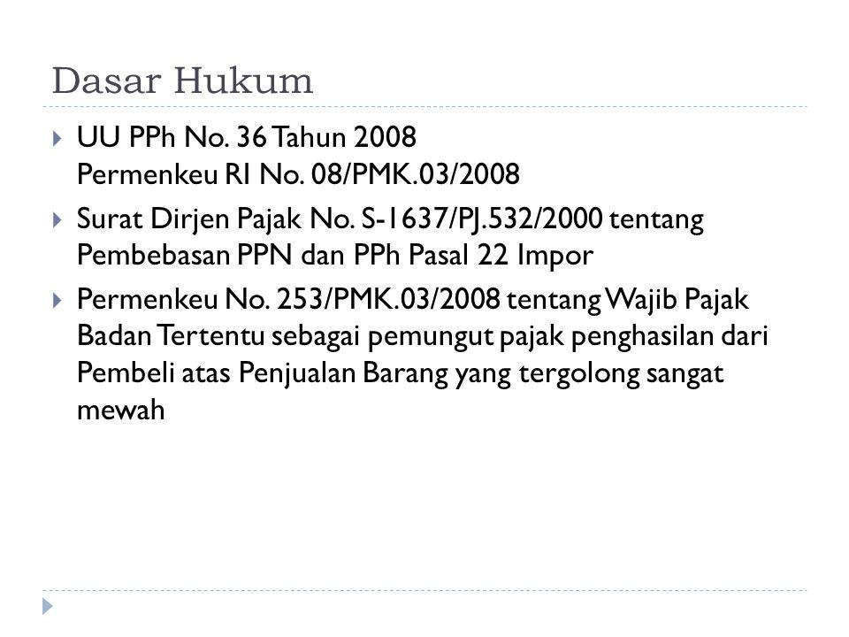 Dasar Hukum UU PPh No. 36 Tahun 2008 Permenkeu RI No. 08/PMK.03/2008