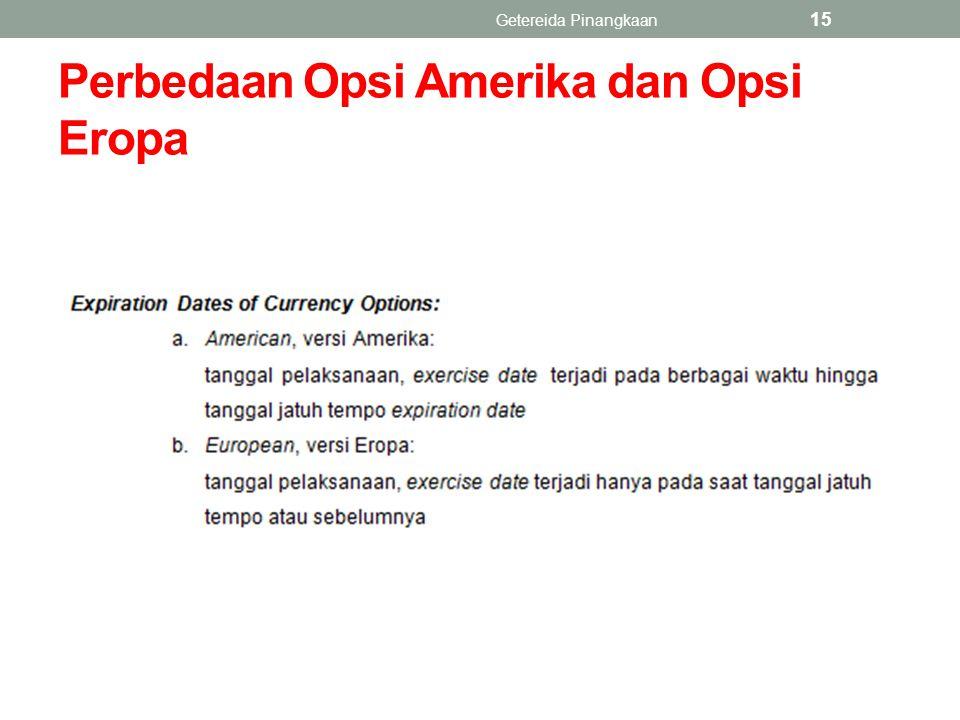 Perbedaan Opsi Amerika dan Opsi Eropa