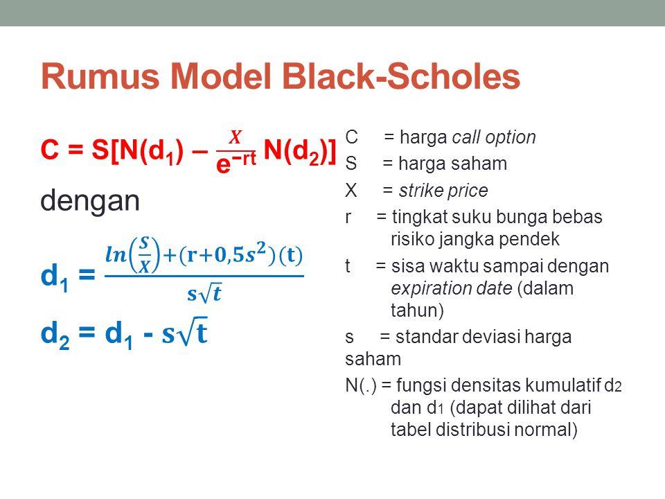 Rumus Model Black-Scholes