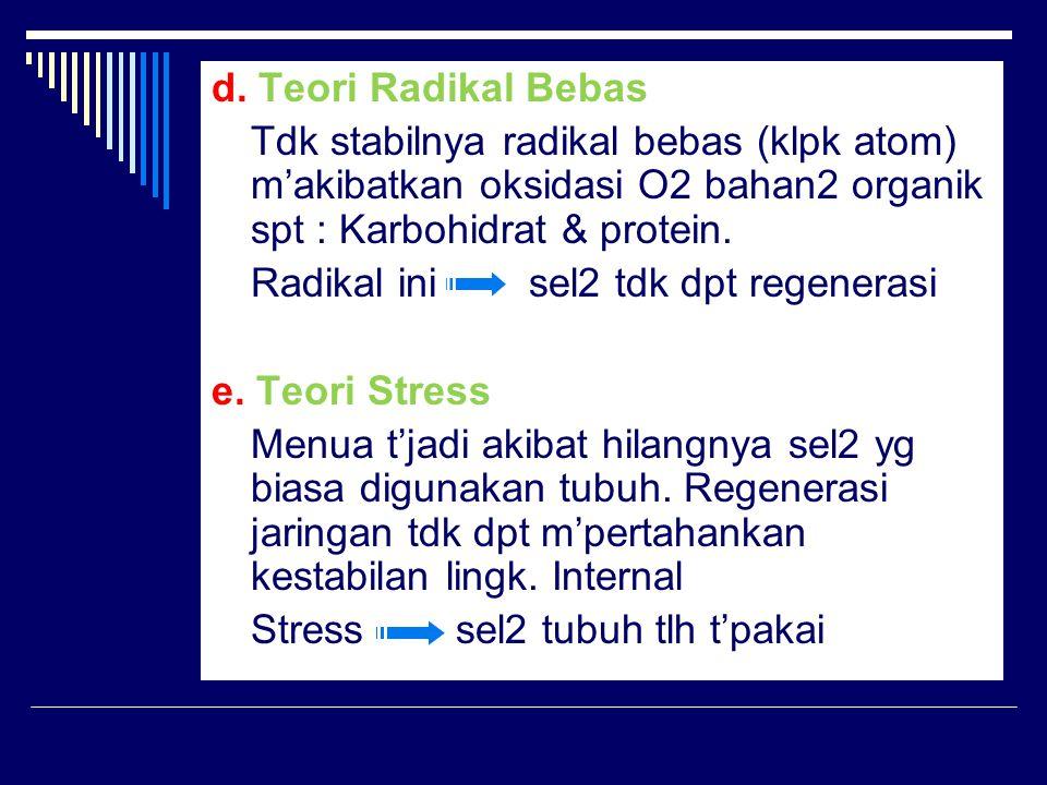 d. Teori Radikal Bebas Tdk stabilnya radikal bebas (klpk atom) m'akibatkan oksidasi O2 bahan2 organik spt : Karbohidrat & protein.