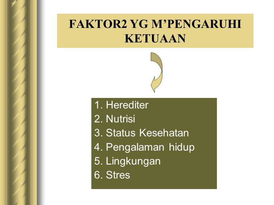 FAKTOR2 YG M'PENGARUHI KETUAAN