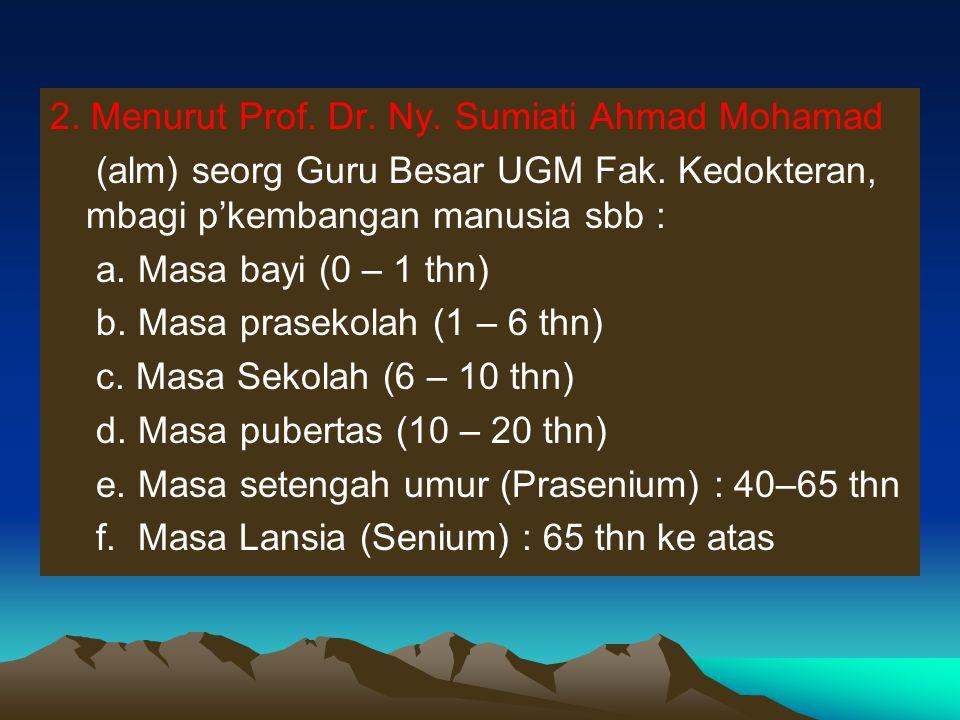 2. Menurut Prof. Dr. Ny. Sumiati Ahmad Mohamad