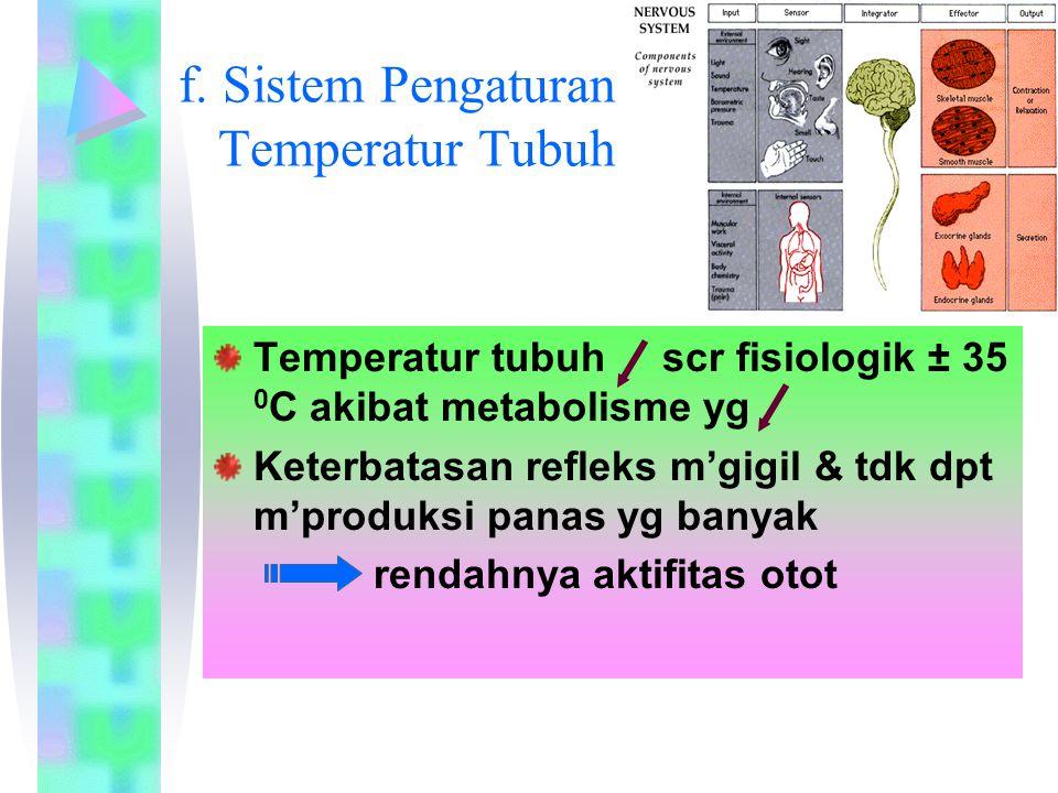 f. Sistem Pengaturan Temperatur Tubuh