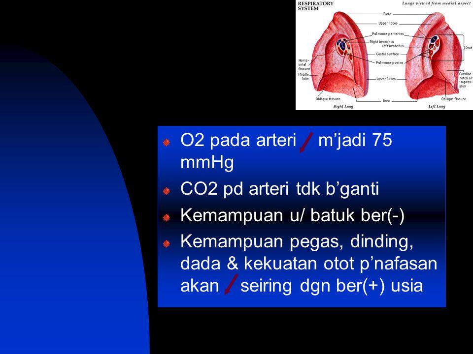 O2 pada arteri m'jadi 75 mmHg