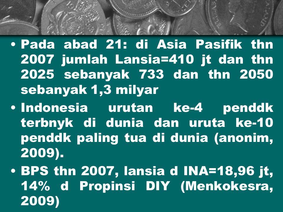 Pada abad 21: di Asia Pasifik thn 2007 jumlah Lansia=410 jt dan thn 2025 sebanyak 733 dan thn 2050 sebanyak 1,3 milyar