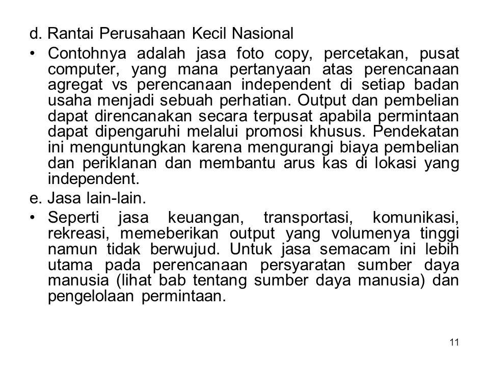 d. Rantai Perusahaan Kecil Nasional