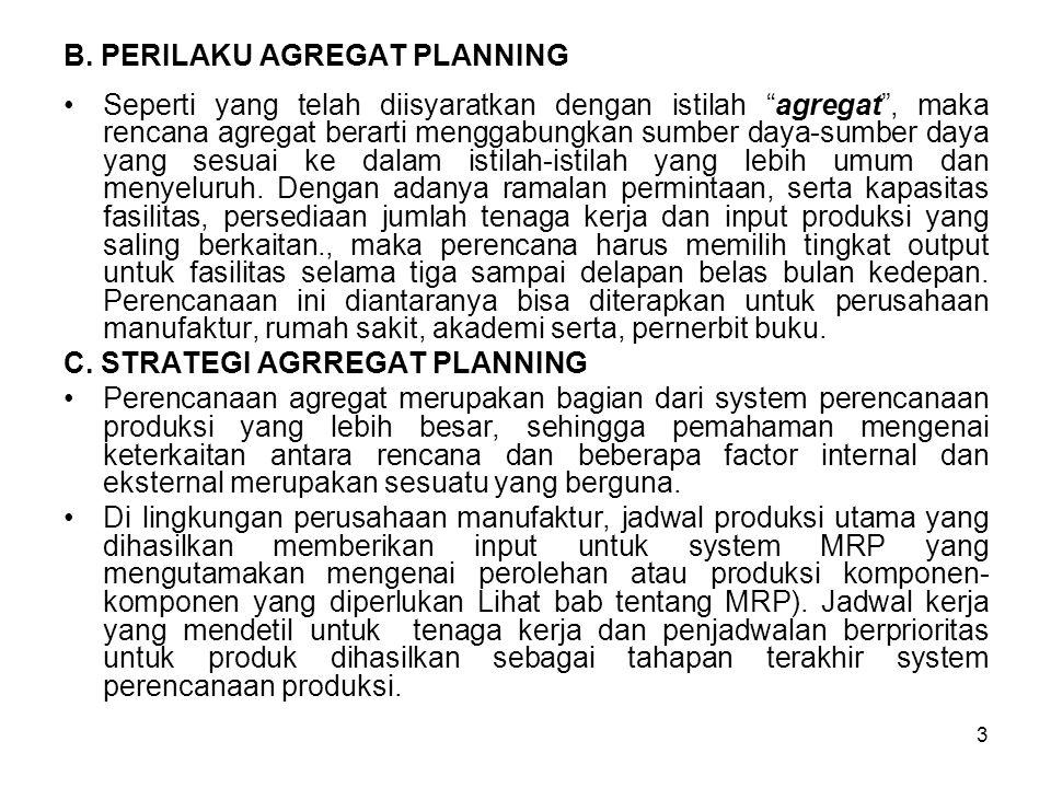 B. PERILAKU AGREGAT PLANNING