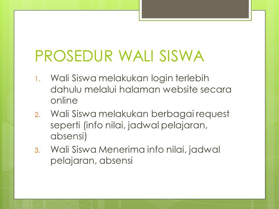 PROSEDUR WALI SISWA Wali Siswa melakukan login terlebih dahulu melalui halaman website secara online.
