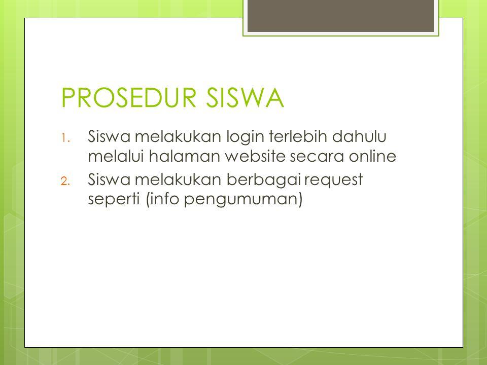 PROSEDUR SISWA Siswa melakukan login terlebih dahulu melalui halaman website secara online.