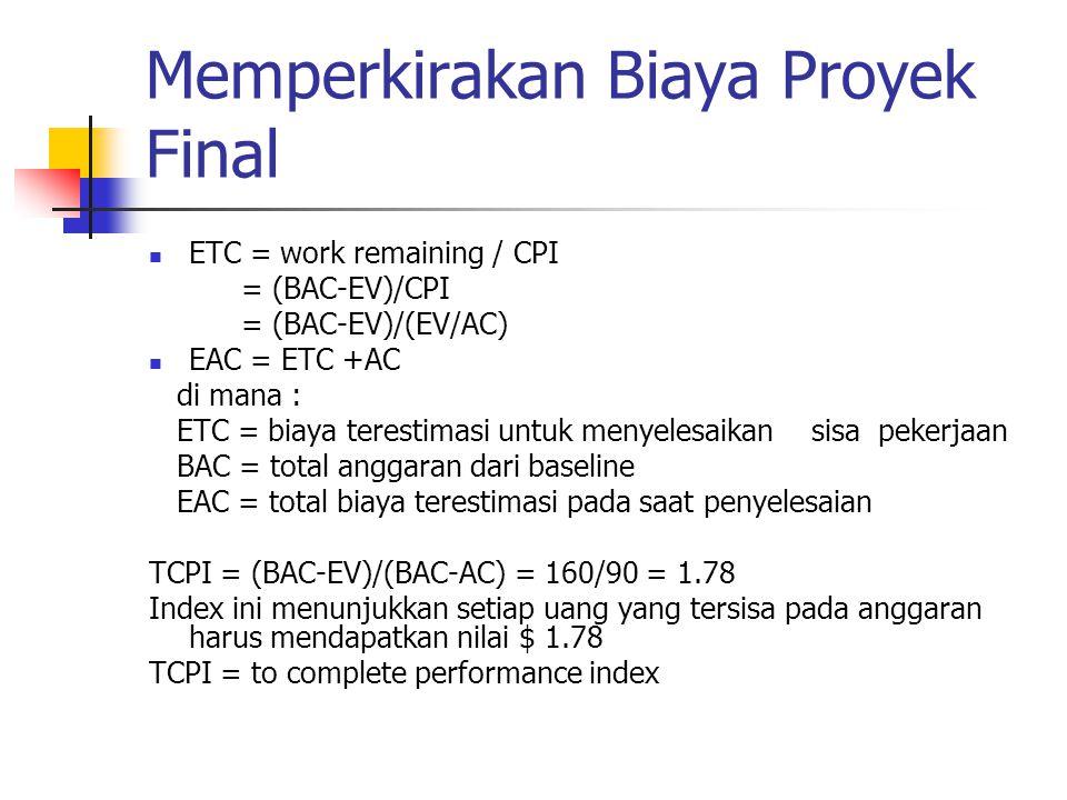 Memperkirakan Biaya Proyek Final