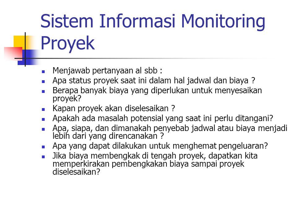 Sistem Informasi Monitoring Proyek