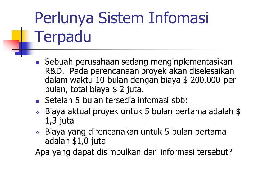 Perlunya Sistem Infomasi Terpadu